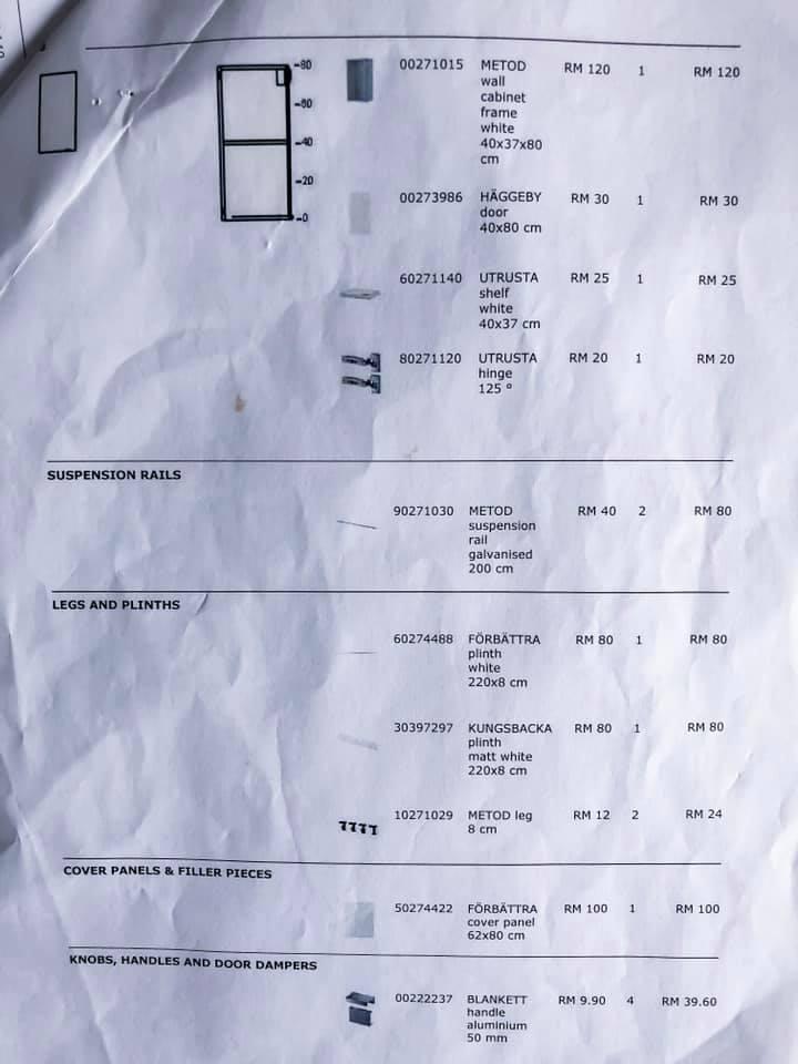 Makeover Sendiri Dapur Sempit 7 Kaki Modal RM 2,746.60 20